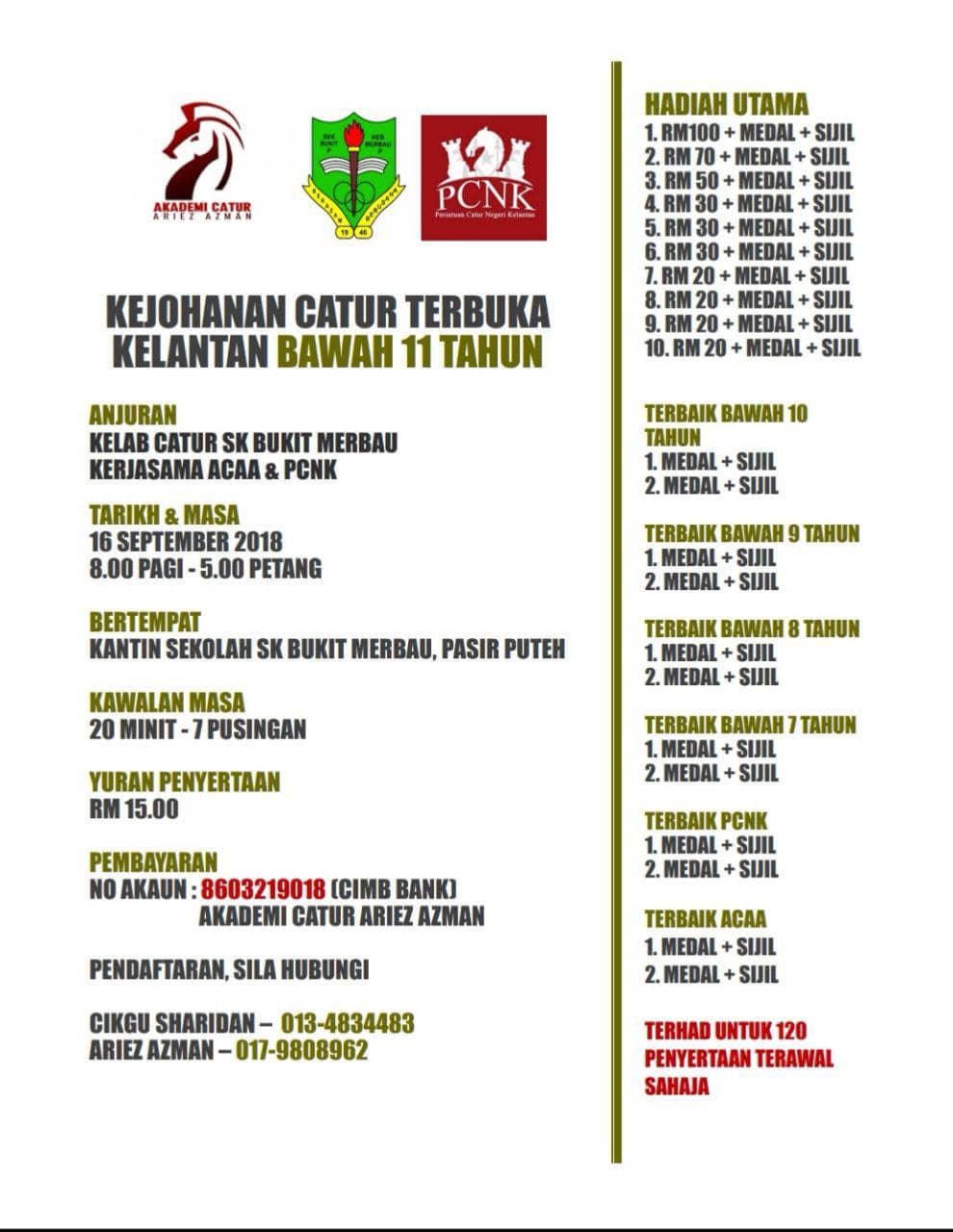 Kejohanan Catur Terbuka Kelantan Bawah 11