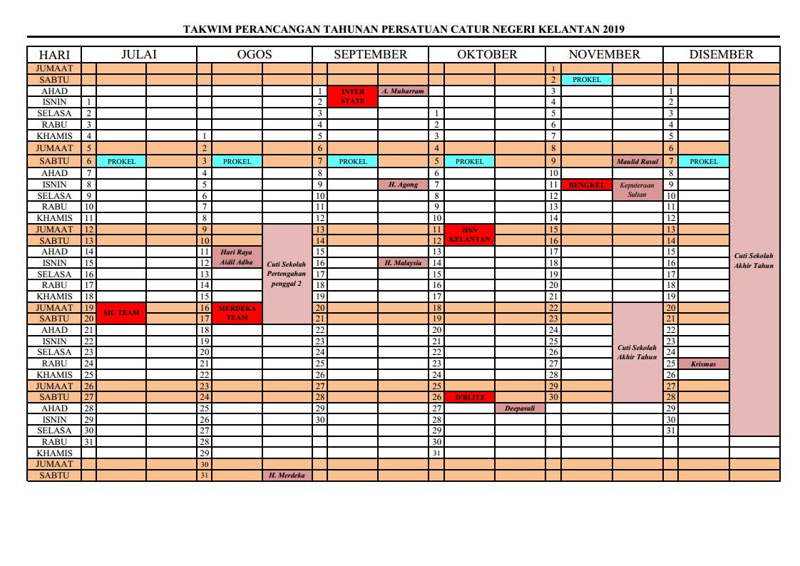 Keahlian dan Kalendar Perancangan PCNK 2019