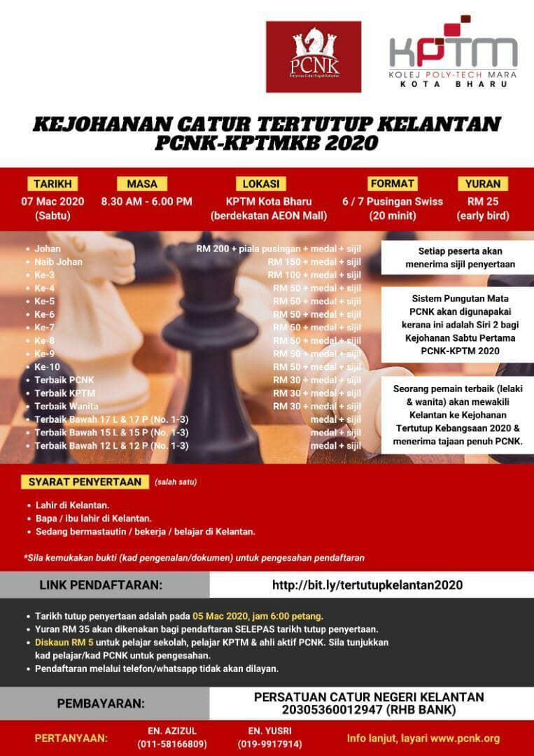 Kejohanan Catur Tertutup Kelantan