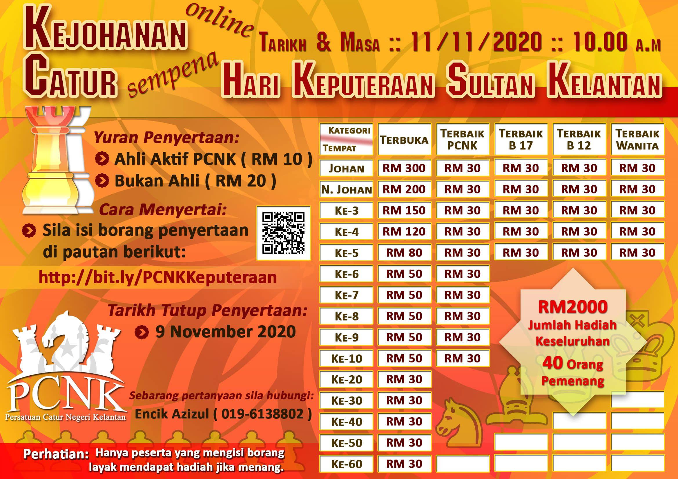 Kejohanan Catur Sempena Hari Keputeraan Sultan Kelantan